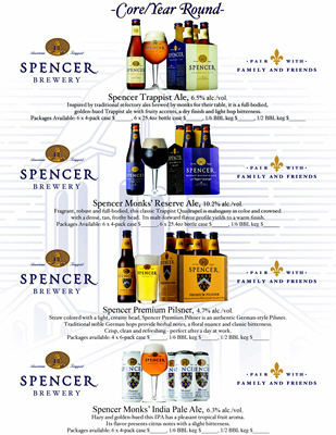 Spencer Brewery Core Year Round Product Sheet